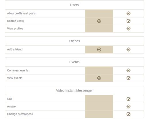 memberships for the dating app